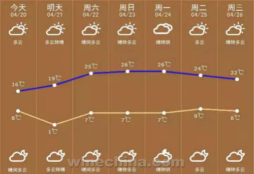 2017葡萄园报告(11):贺兰山东麓产区:今日谷雨  霜冻来袭