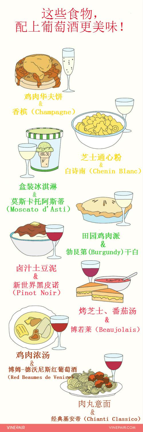 这些食物,配上葡萄酒更美味!