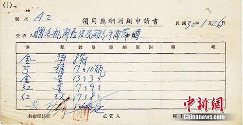 """揭秘张裕公司1941年春节的""""节酒清单"""""""
